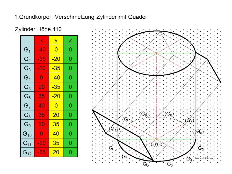 1.Grundkörper: Verschmelzung Zylinder mit Quader