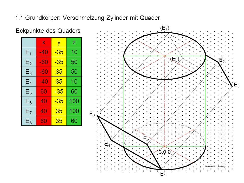 1.1 Grundkörper: Verschmelzung Zylinder mit Quader