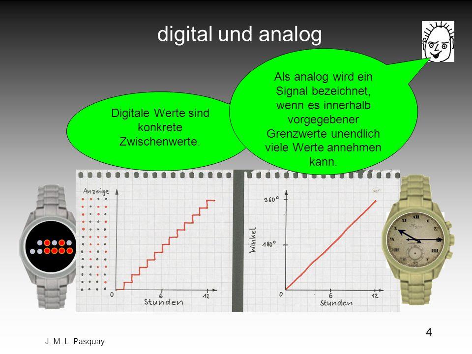 Digitale Werte sind konkrete Zwischenwerte.