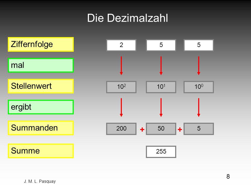 Die Dezimalzahl Ziffernfolge mal Stellenwert ergibt Summanden Summe 2