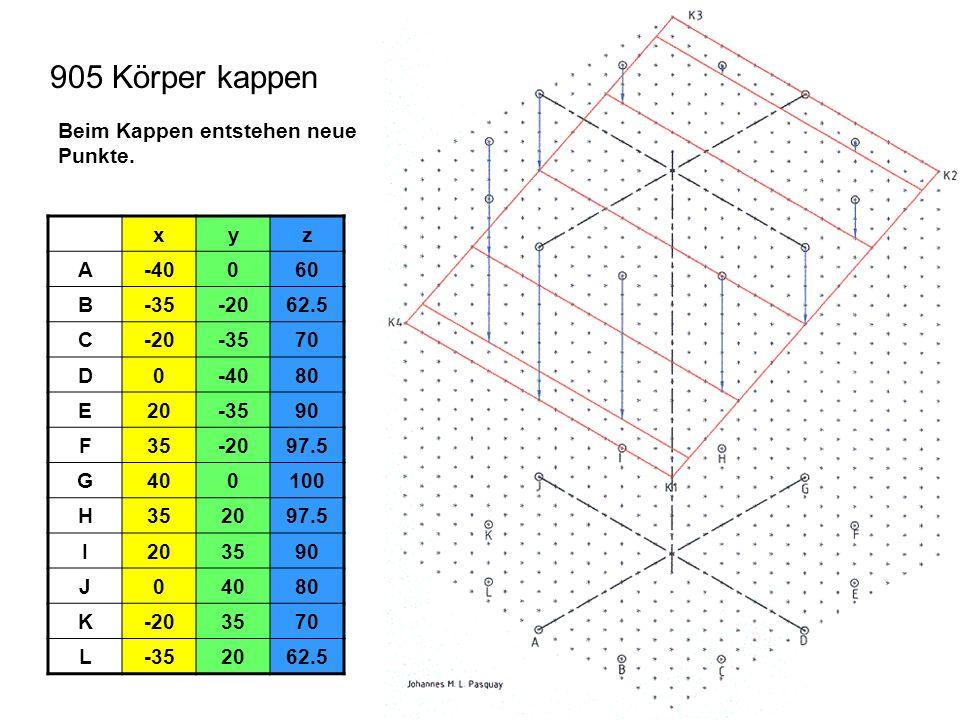 905 Körper kappen Beim Kappen entstehen neue Punkte. x y z A -40 60 B