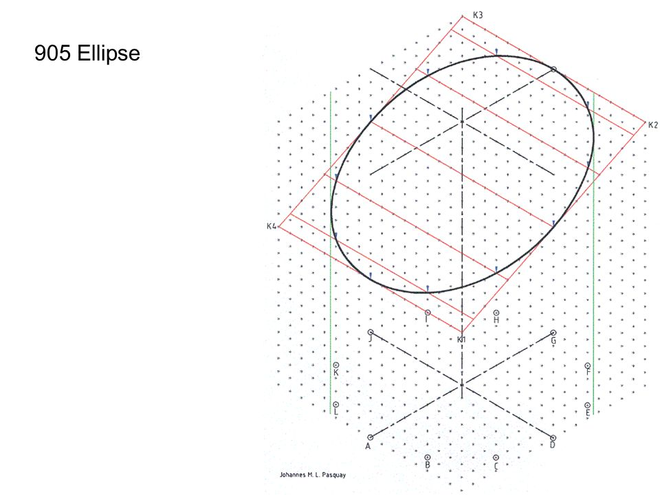 905 Ellipse
