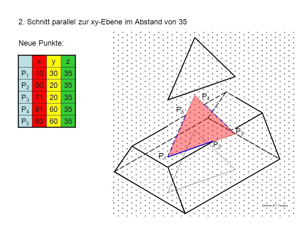2. Schnitt parallel zur xy-Ebene im Abstand von 35