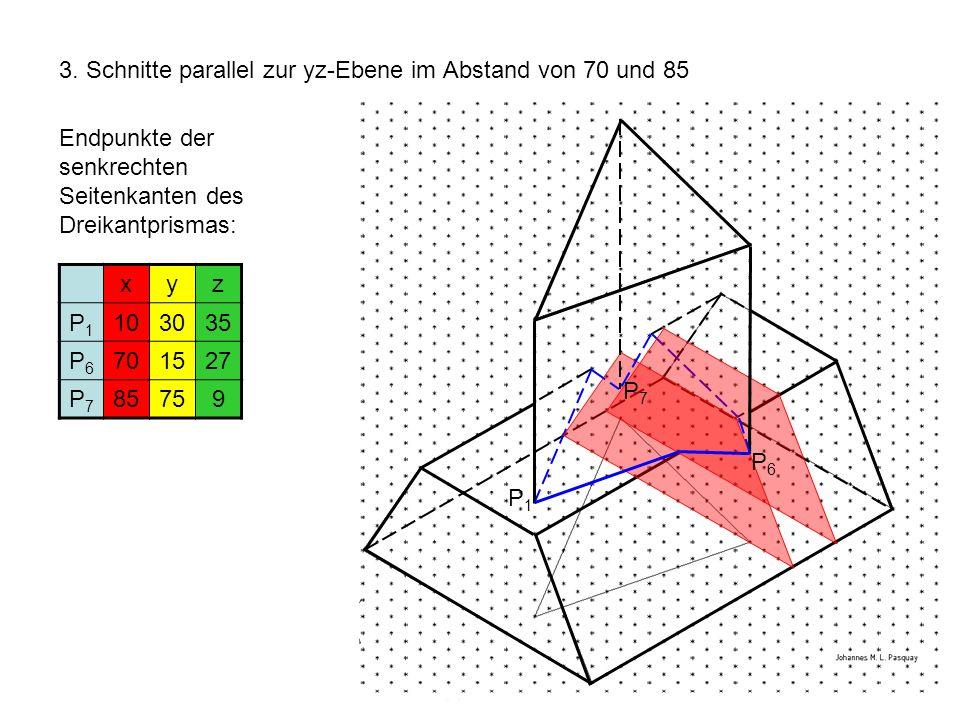 3. Schnitte parallel zur yz-Ebene im Abstand von 70 und 85