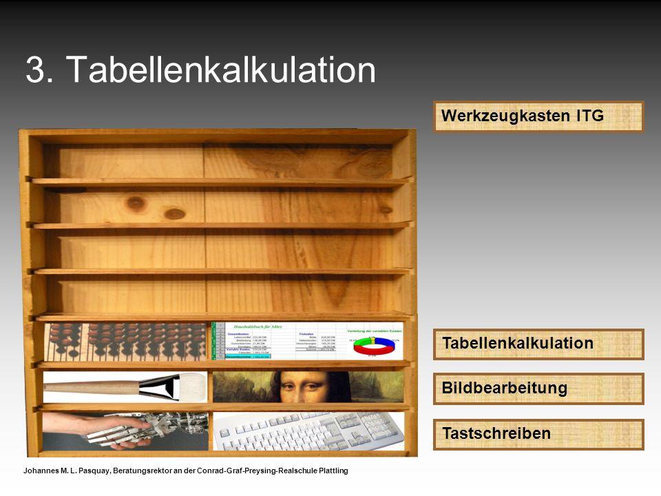 3. Tabellenkalkulation Werkzeugkasten ITG Tabellenkalkulation