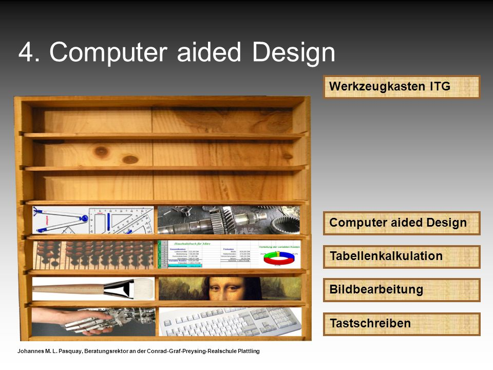 4. Computer aided Design Werkzeugkasten ITG Computer aided Design