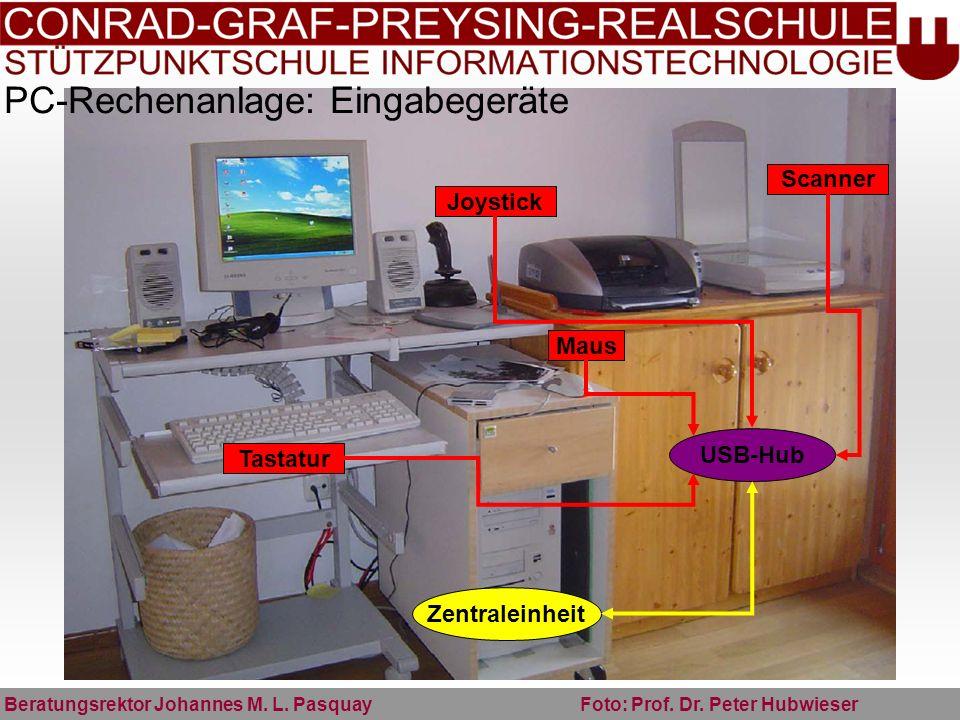 PC-Rechenanlage: Eingabegeräte