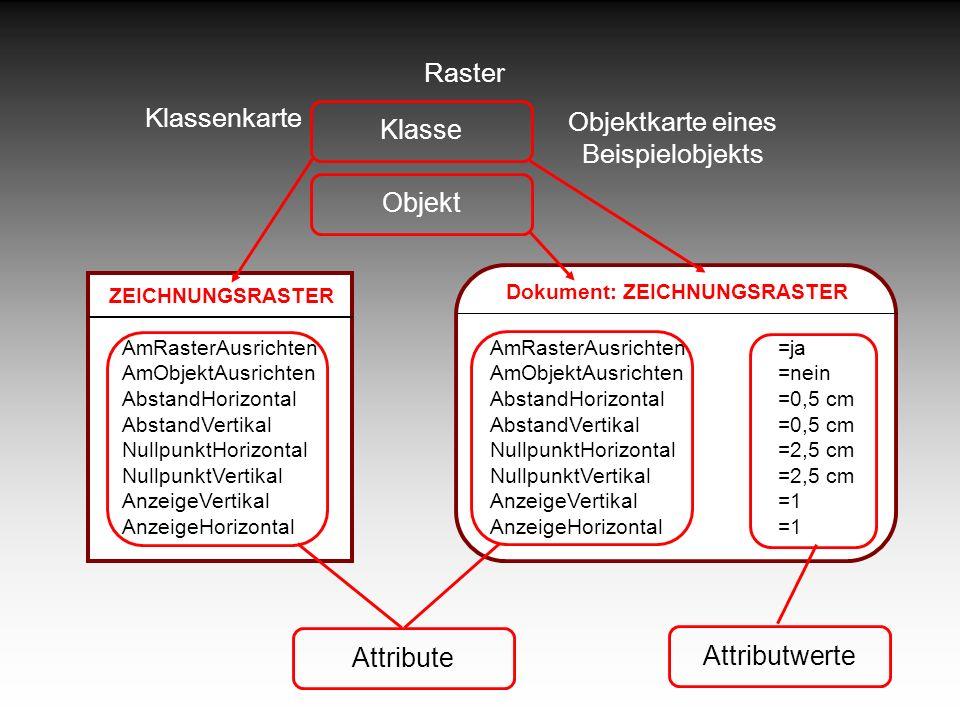 Dokument: ZEICHNUNGSRASTER