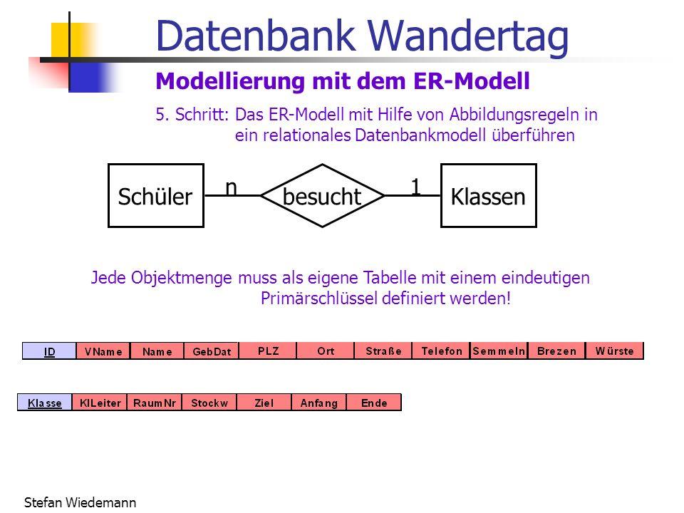 Datenbank Wandertag Modellierung mit dem ER-Modell Schüler Klassen