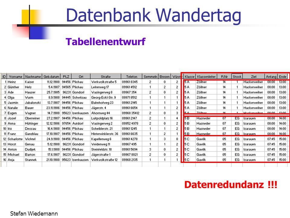 Datenbank Wandertag Tabellenentwurf Datenredundanz !!!
