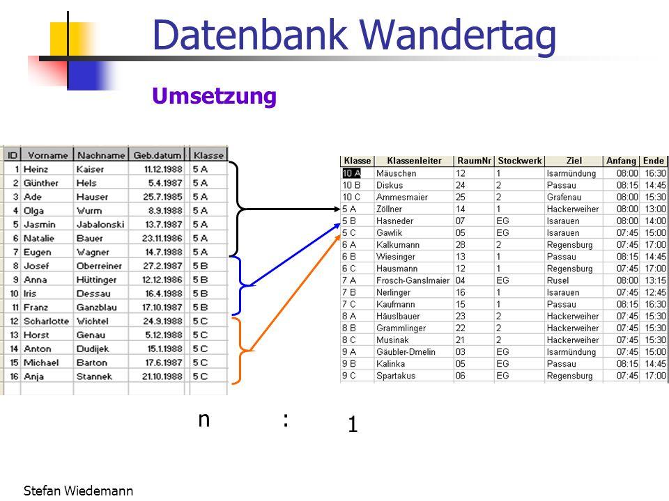 Datenbank Wandertag Umsetzung n : 1 Stefan Wiedemann