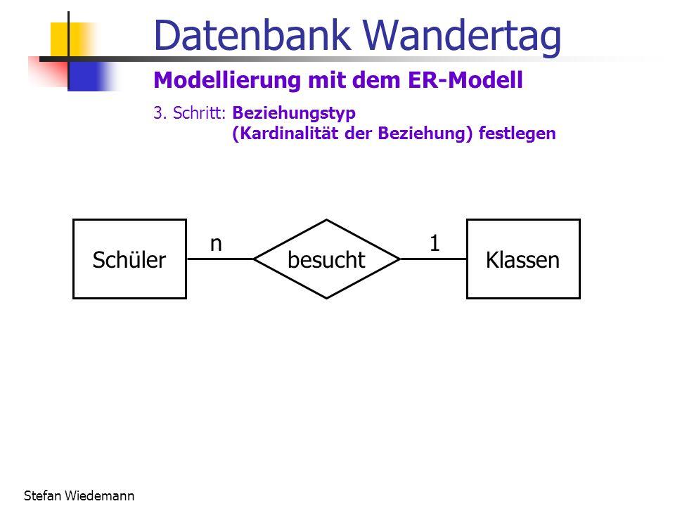 Datenbank Wandertag Modellierung mit dem ER-Modell Schüler besucht