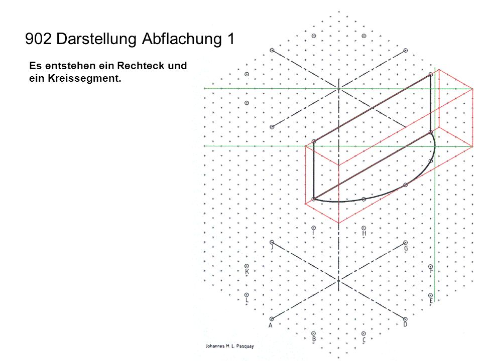 902 Darstellung Abflachung 1