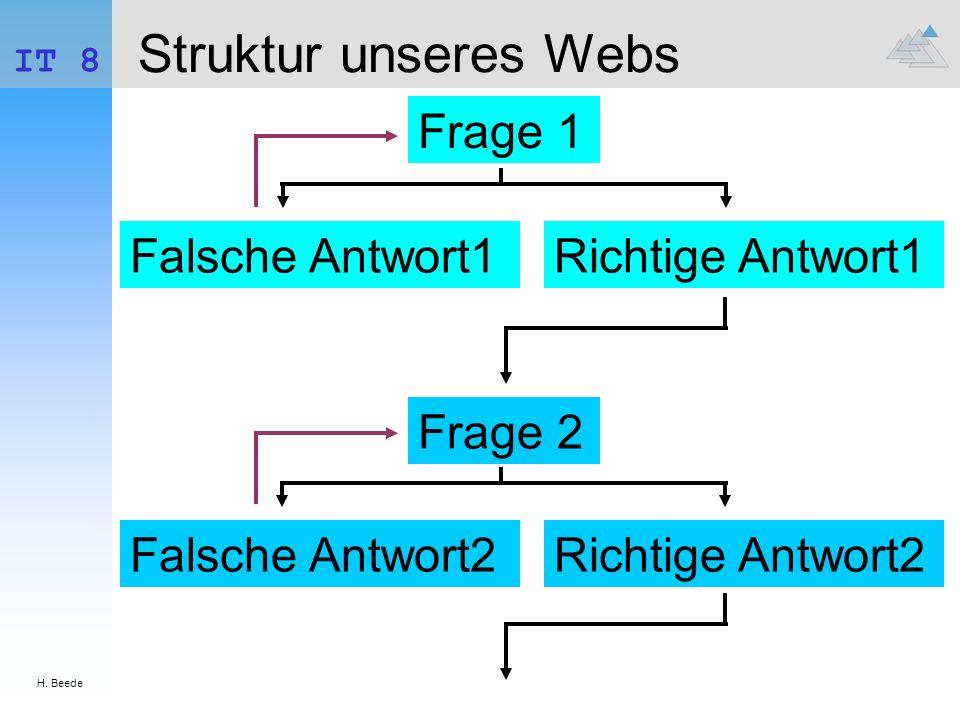 Struktur unseres Webs Frage 1 Falsche Antwort1 Richtige Antwort1