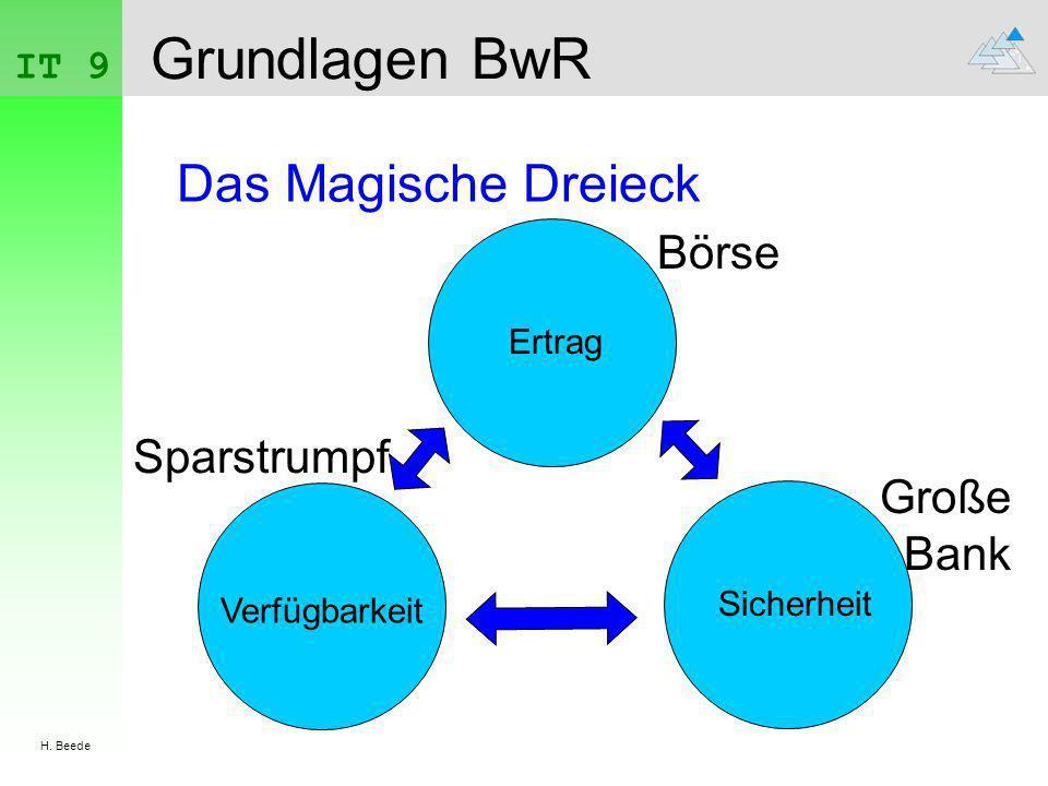 Grundlagen BwR Das Magische Dreieck Börse Sparstrumpf Große Bank IT 9