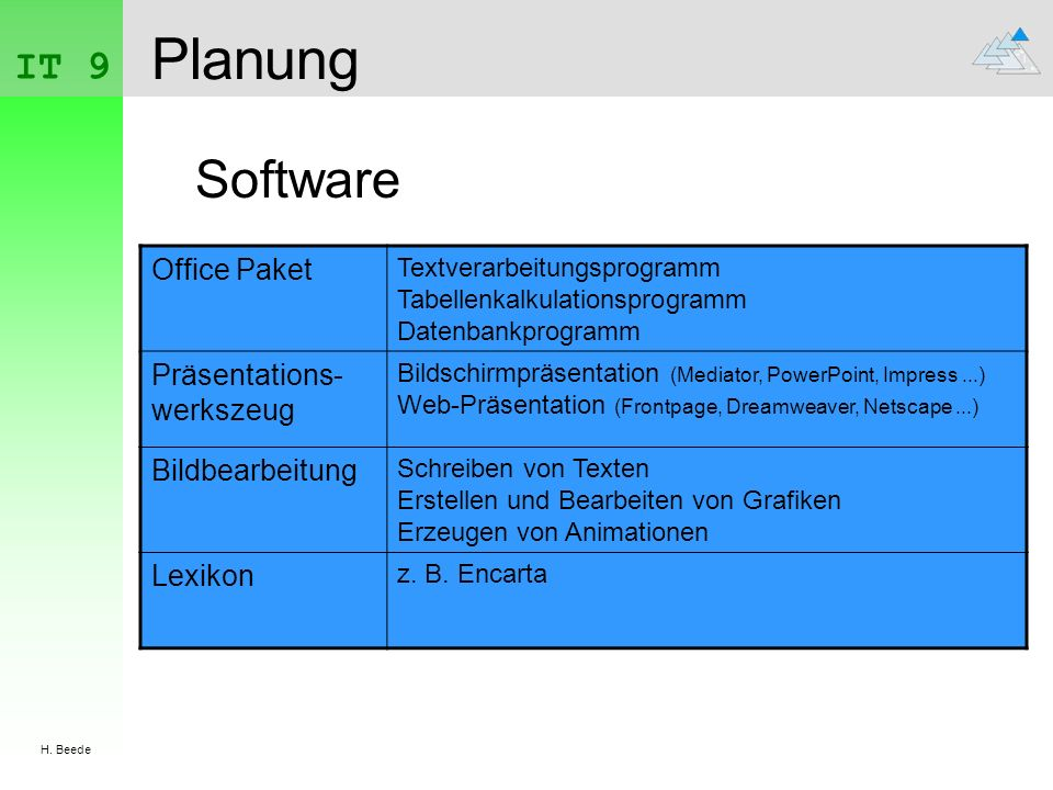 Planung Software IT 9 Office Paket Präsentations-werkszeug
