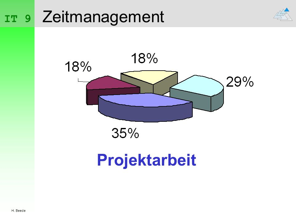 IT 9 H. Beede Zeitmanagement Projektarbeit