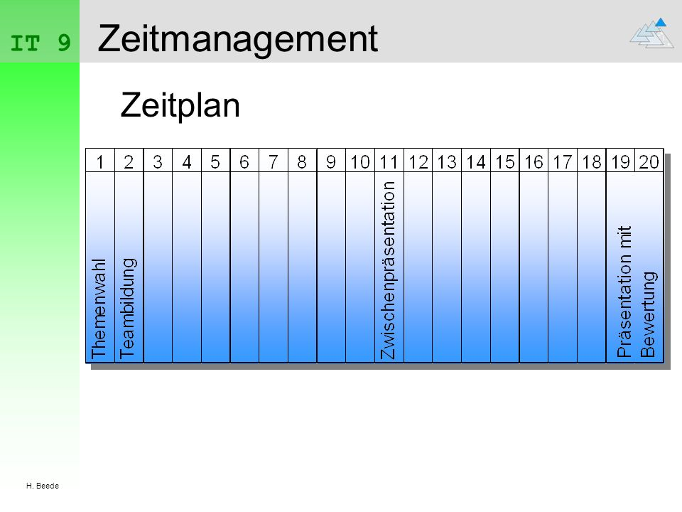 IT 9 H. Beede Zeitmanagement Zeitplan