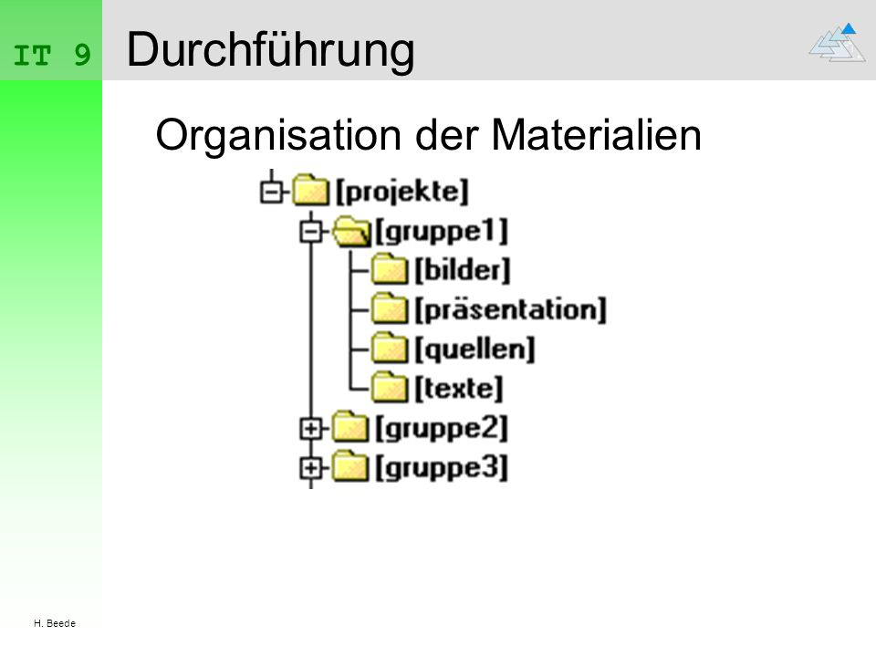 IT 9 H. Beede Durchführung Organisation der Materialien