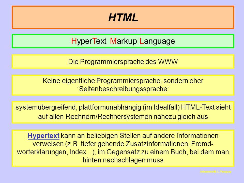 HTML HyperText Markup Language Die Programmiersprache des WWW