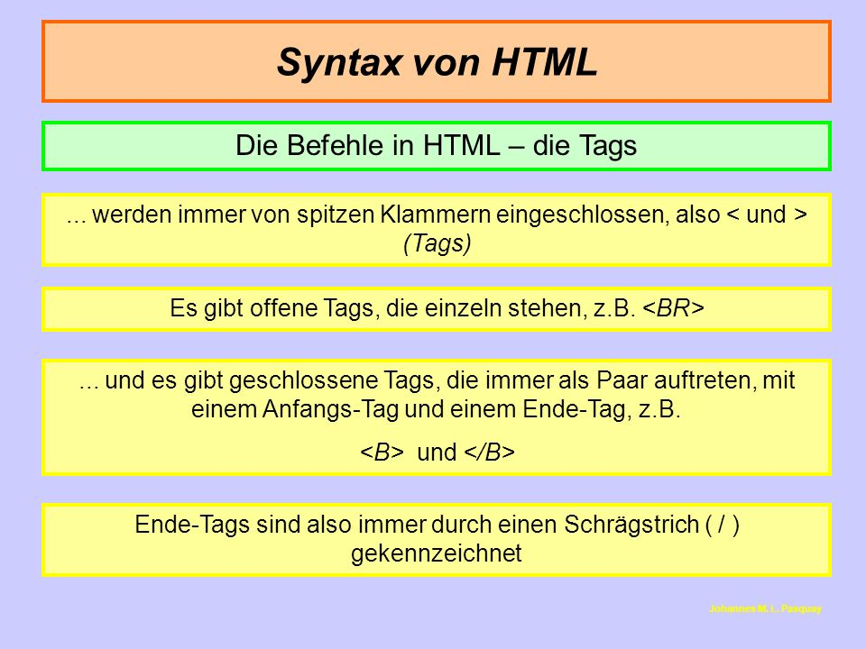Syntax von HTML Die Befehle in HTML – die Tags