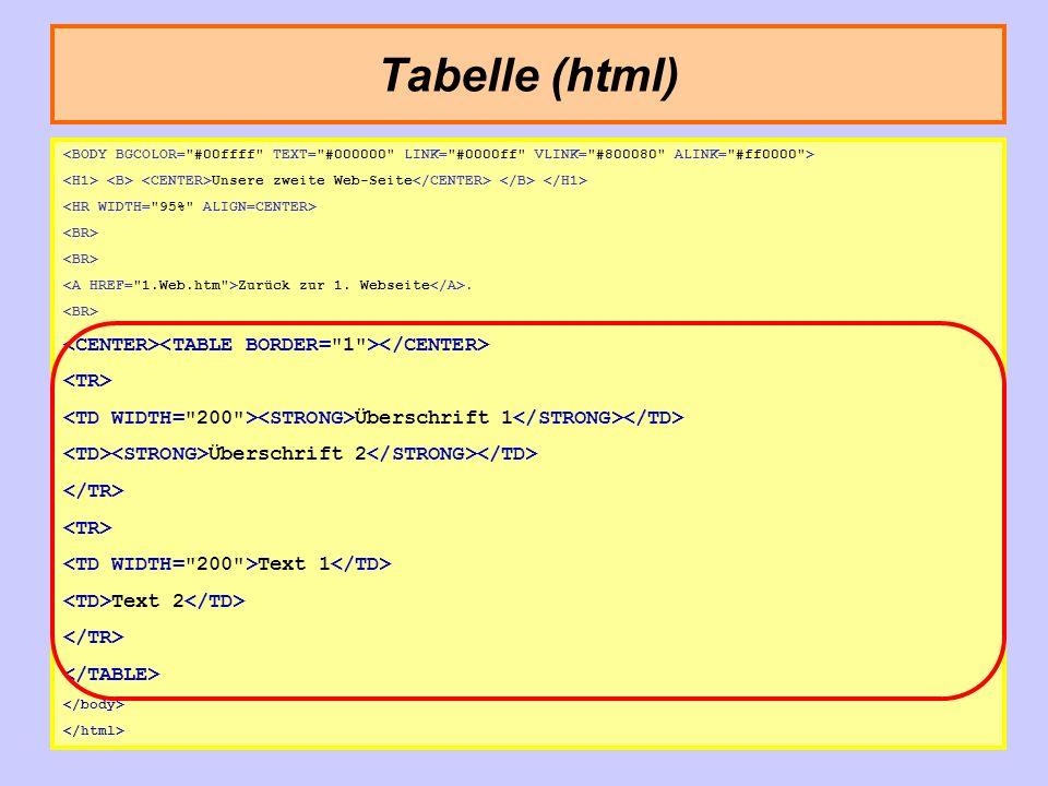 Tabelle (html) <CENTER><TABLE BORDER= 1 ></CENTER>
