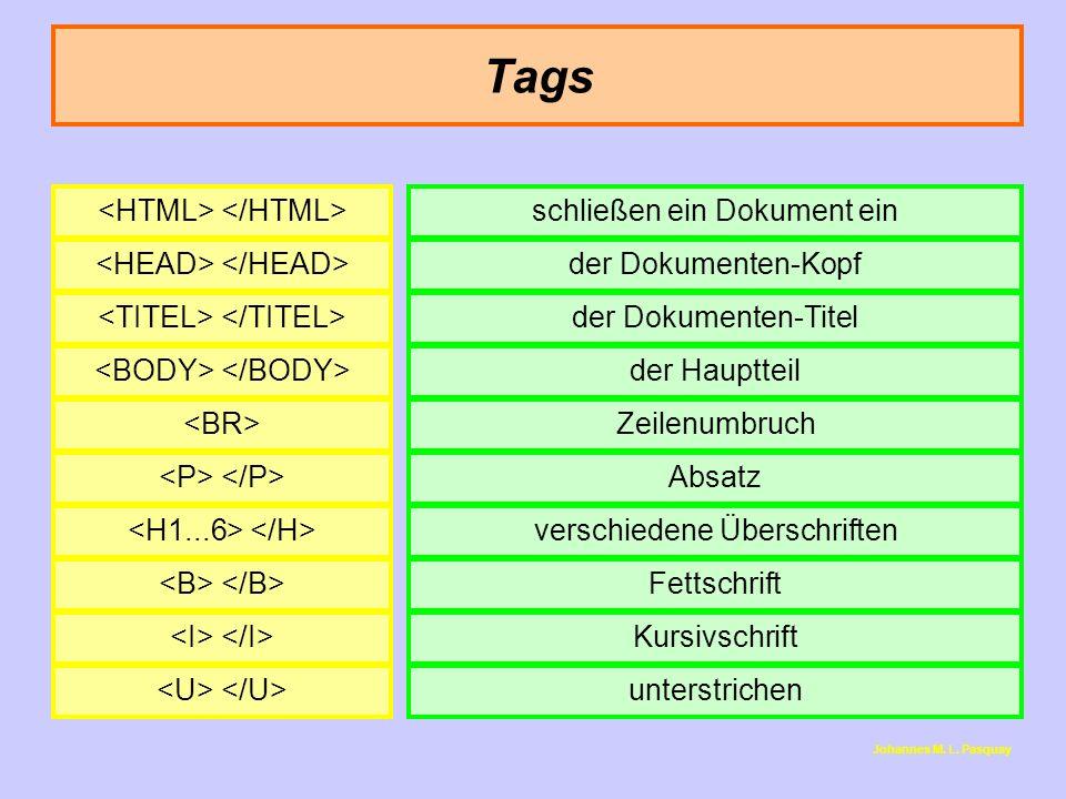 Tags <HTML> </HTML> schließen ein Dokument ein