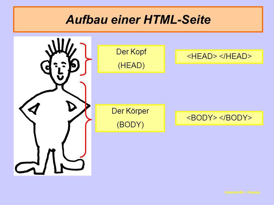 Aufbau einer HTML-Seite