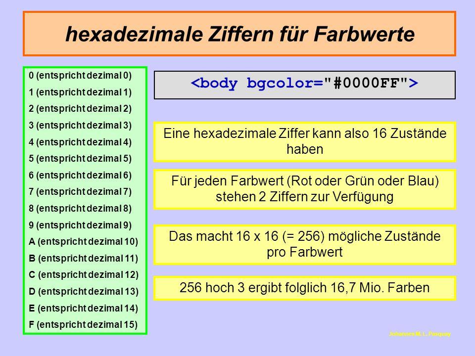 hexadezimale Ziffern für Farbwerte