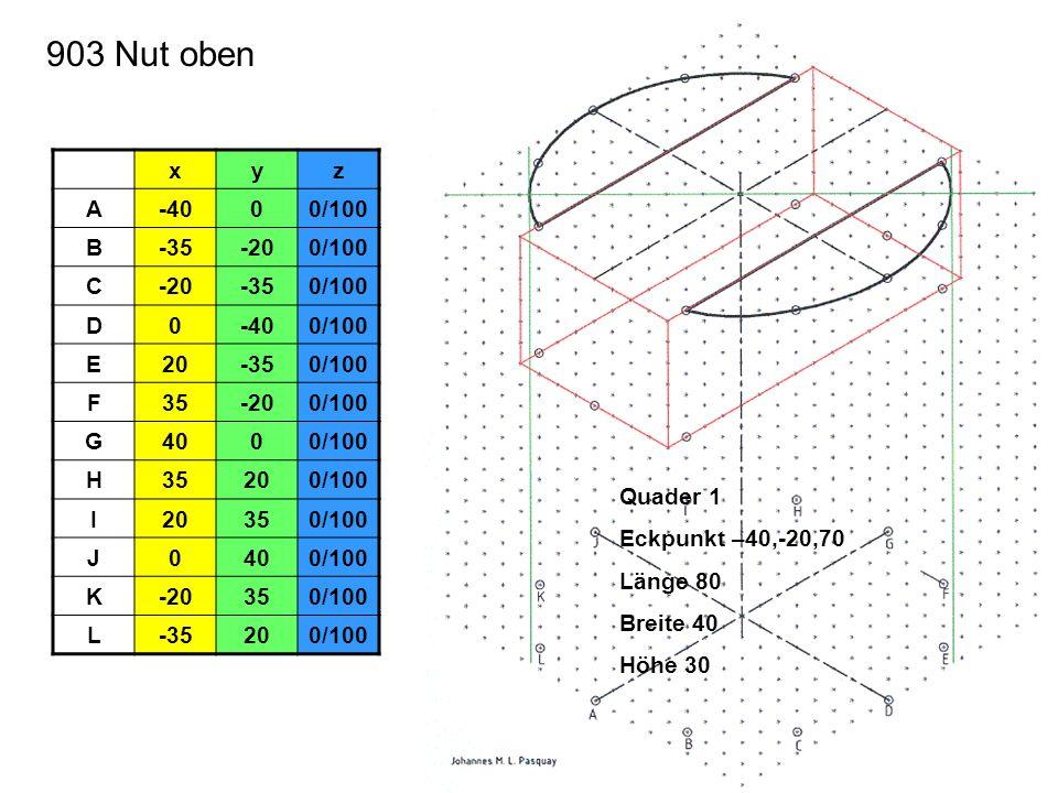 903 Nut oben x y z A -40 0/100 B -35 -20 C D E 20 F 35 G 40 H I J K L