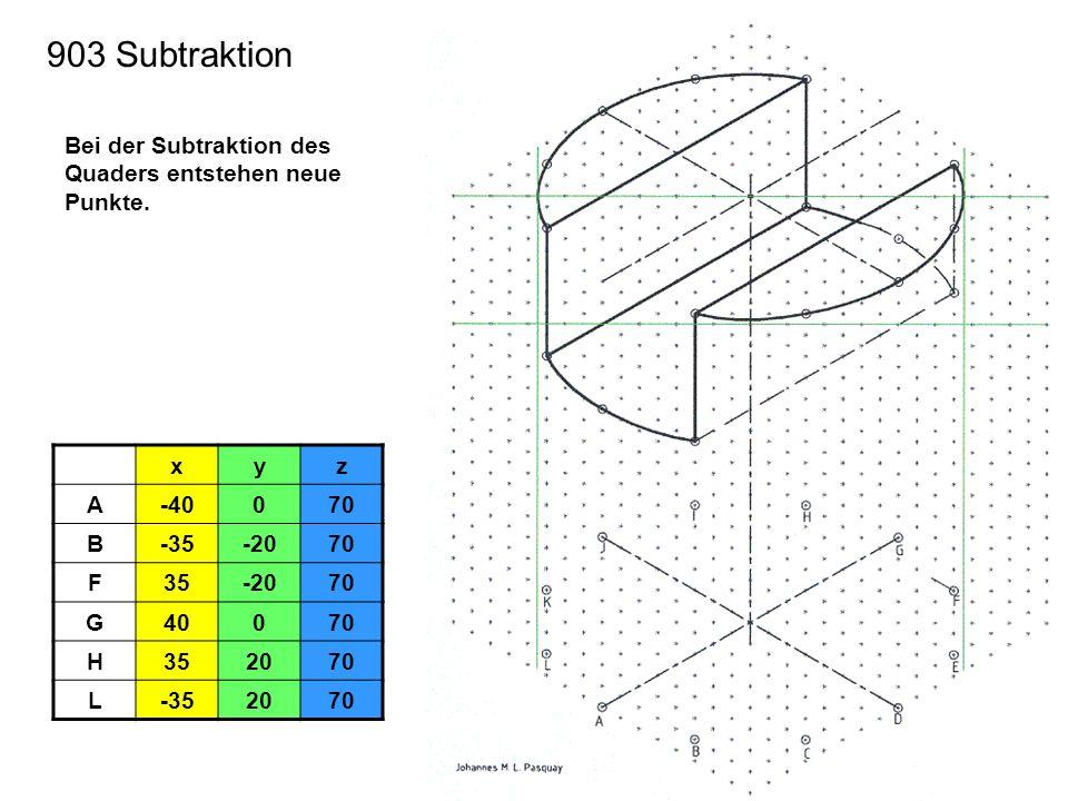 903 Subtraktion Bei der Subtraktion des Quaders entstehen neue Punkte.