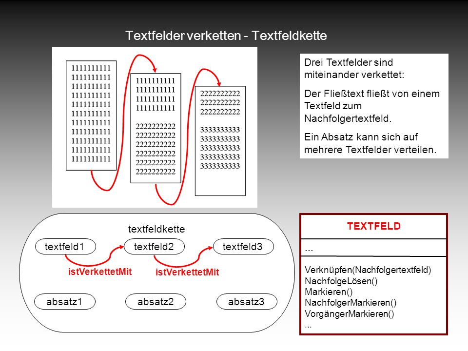 Textfelder verketten - Textfeldkette