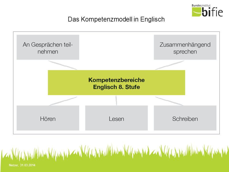 Das Kompetenzmodell in Englisch
