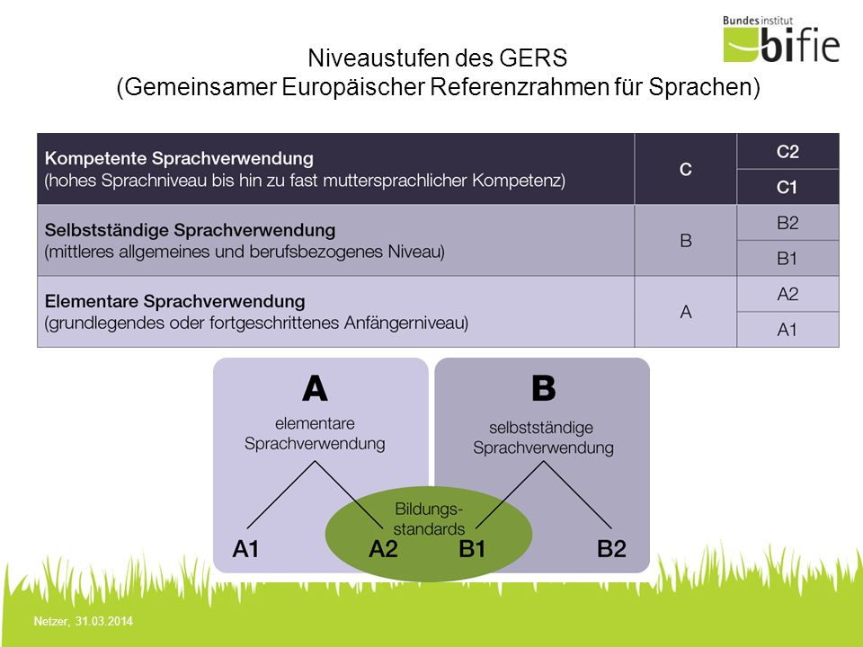 Niveaustufen des GERS (Gemeinsamer Europäischer Referenzrahmen für Sprachen)