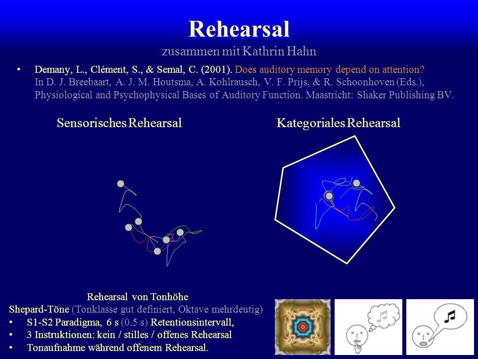Rehearsal zusammen mit Kathrin Hahn Sensorisches Rehearsal