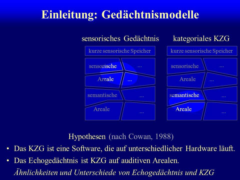 Einleitung: Gedächtnismodelle