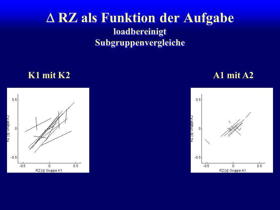  RZ als Funktion der Aufgabe loadbereinigt Subgruppenvergleiche