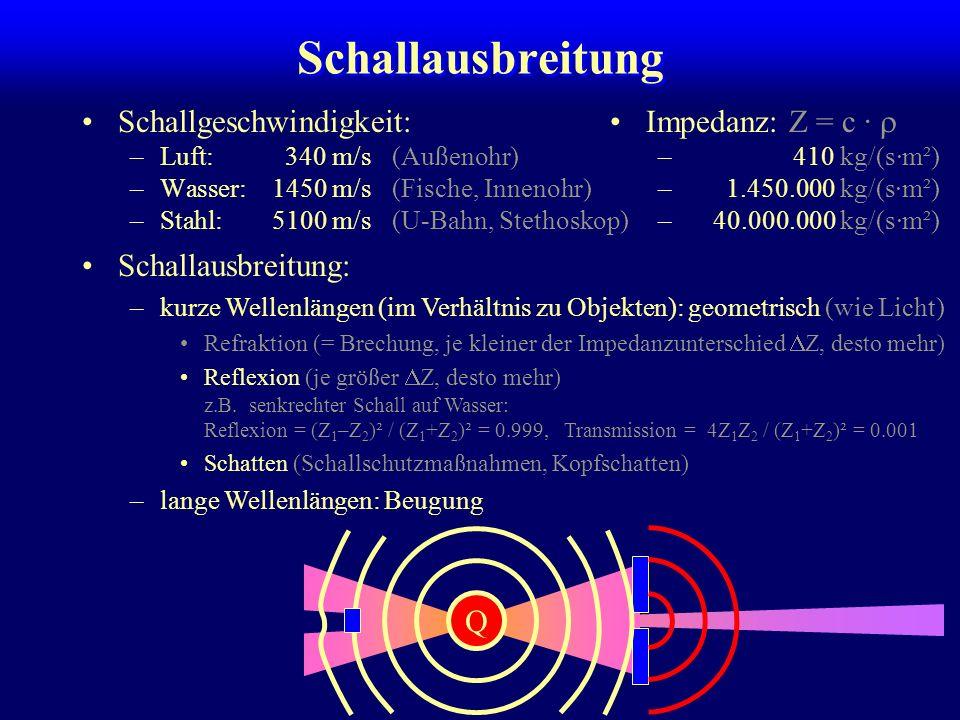 Schallausbreitung Schallgeschwindigkeit: Impedanz: Z = c · 