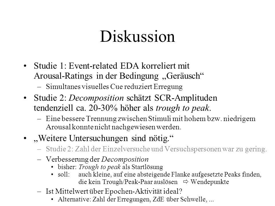 """Diskussion Studie 1: Event-related EDA korreliert mit Arousal-Ratings in der Bedingung """"Geräusch Simultanes visuelles Cue reduziert Erregung."""