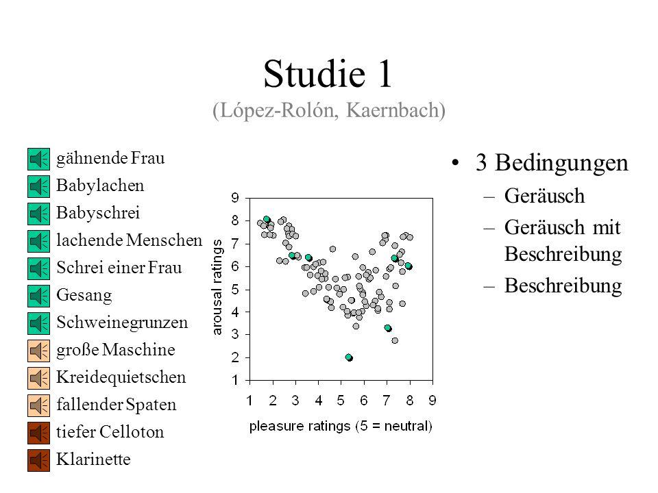 Studie 1 (López-Rolón, Kaernbach)