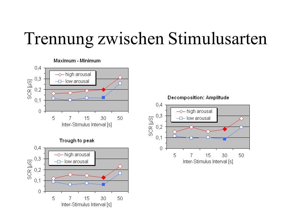 Trennung zwischen Stimulusarten