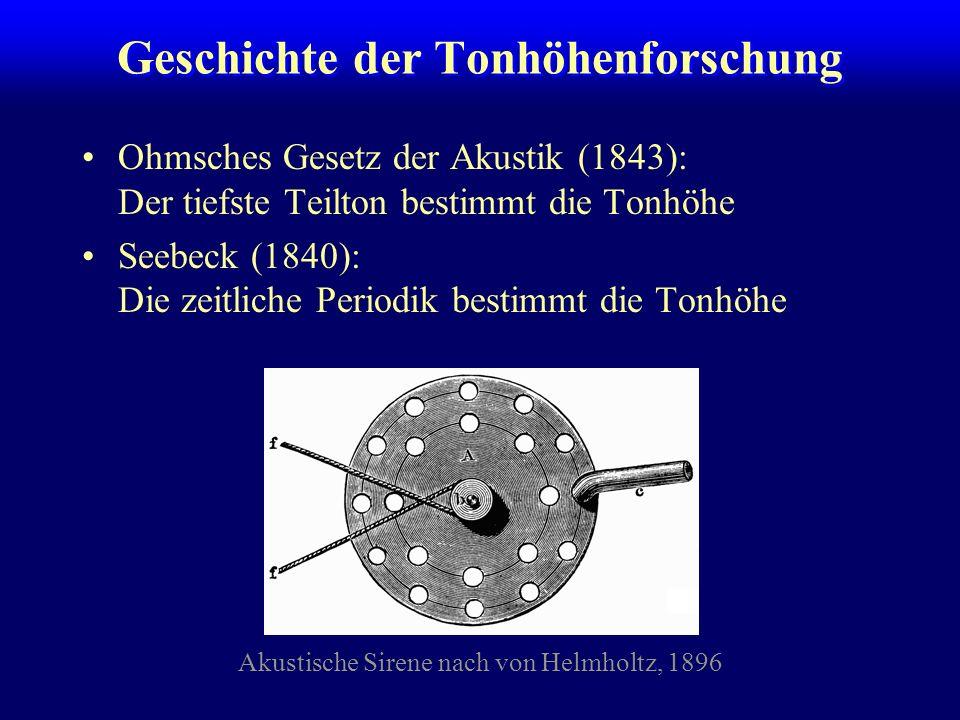 Geschichte der Tonhöhenforschung