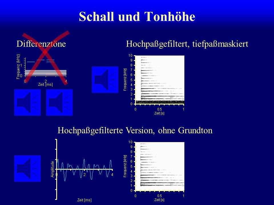 Schall und Tonhöhe Differenztöne Hochpaßgefiltert, tiefpaßmaskiert