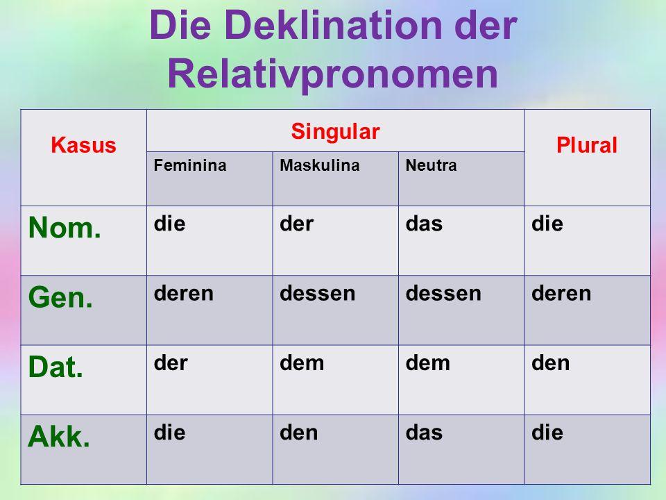 Die Deklination der Relativpronomen