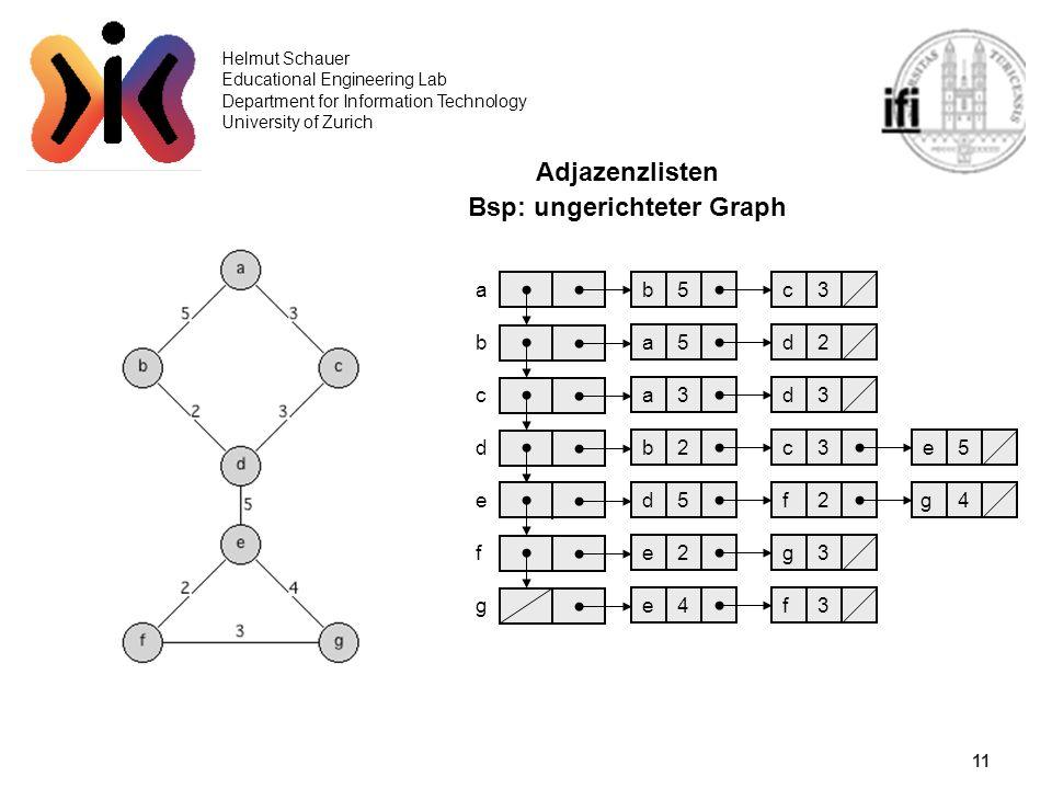 Bsp: ungerichteter Graph