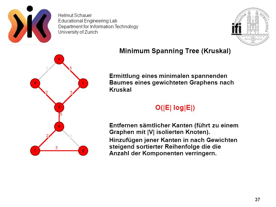 Minimum Spanning Tree (Kruskal)