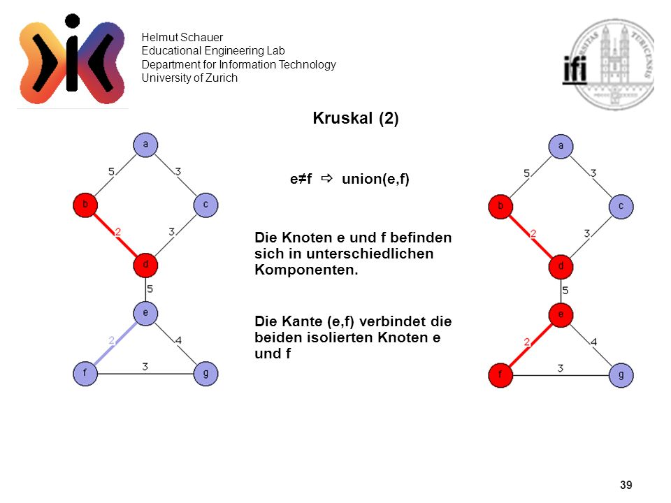 39 Kruskal (2) e≠f  union(e,f)