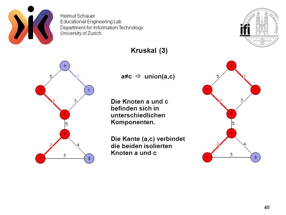 40 Kruskal (3) a≠c  union(a,c)