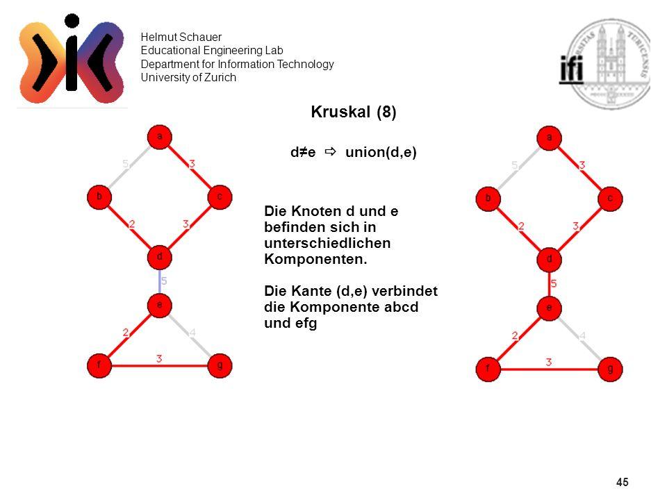 45 Kruskal (8) d≠e  union(d,e)