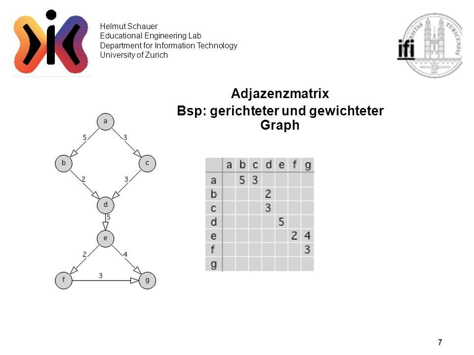 Bsp: gerichteter und gewichteter Graph